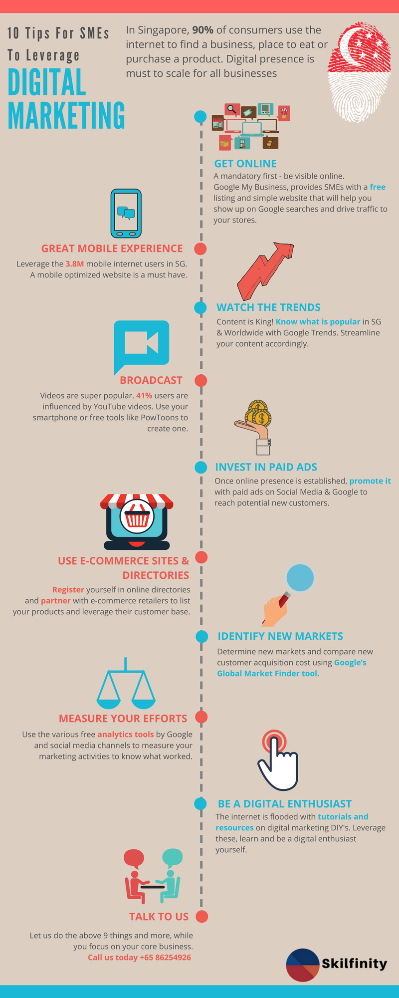 Infographics: 10 tips for SMEs to leverage Digital Marketing