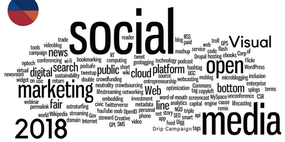 Digital Marketing Word Cloud by SKilfinity