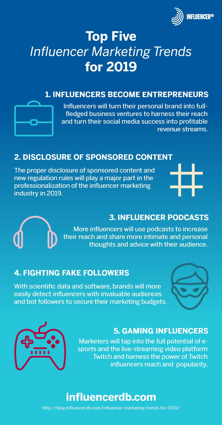 Influencer Marketing Infographics 2019 Trends