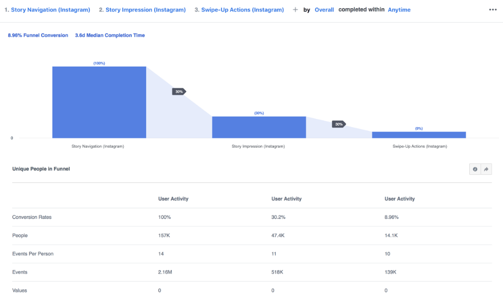 Facebook analytics - Digital Marketing News Skilfinity Nov 2018
